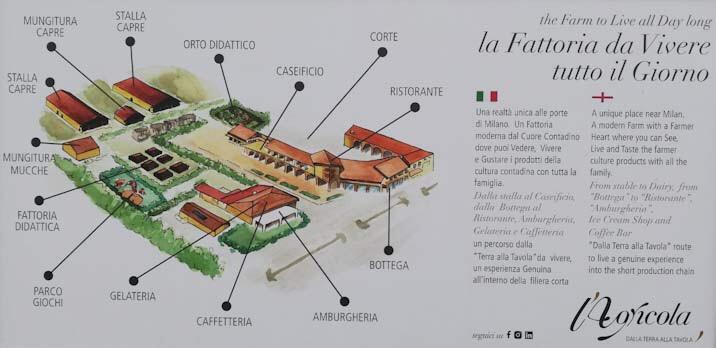 Mappa della fattoria