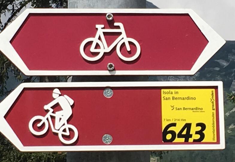 Il cartello che indica il percorso intorno al Lago d'Isola